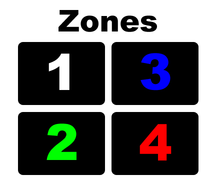 multizone software